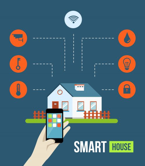 Smart Home Installation Boca Raton